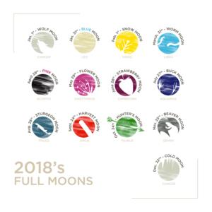 spiritual graphic design, graphisme spirituel, calendrier, pleine lune, full moon, graphisme, spirituel, bien-être, digital artwork, Inde